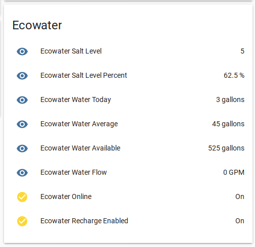 Ecowater Sensors in Home Assistant